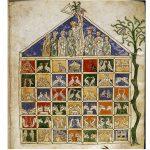 Quali erano e cosa rappresentavano gli animali nel Medioevo? Se ne parla a Sarzano